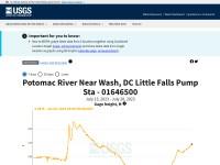 http://waterdata.usgs.gov/md/nwis/uv?dd_cd=01&dd_cd=02&dd_cd=07&format=gif&period=7&site_no=01646500