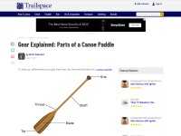 http://www.trailspace.com/articles/canoe-paddle-parts.html