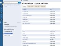 http://guitartabsexplorer.com/richard_cliff-tabs/