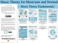 http://academic.udayton.edu/tobyrush/theorypages/