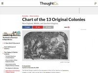 http://americanhistory.about.com/library/charts/blcolonial13.htm