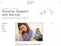 http://divorcesupport.about.com/od/childcustody/qt/Ala_ChildCustod.htm