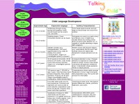 http://talkingchild.com/chartvocab.aspx