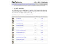 http://www.coinflation.com/silver_coin_values.html