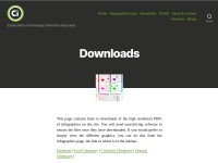 http://www.compoundchem.com/downloads/#organic
