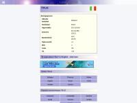 http://www.landenweb.net/italie/