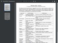 http://www.nvc.org.nz/files/2011/10/TranslateJackal-creationcoach.com_1.pdf