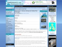 http://www.visitmyharbour.com/harbours/bristol-channel/milford-haven-marinas/expanded.asp
