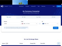 Currency Trading Tools