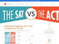 https://www.applerouth.com/testcomparison/