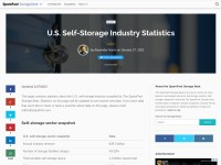 https://www.sparefoot.com/self-storage/news/1432-self-storage-industry-statistics/